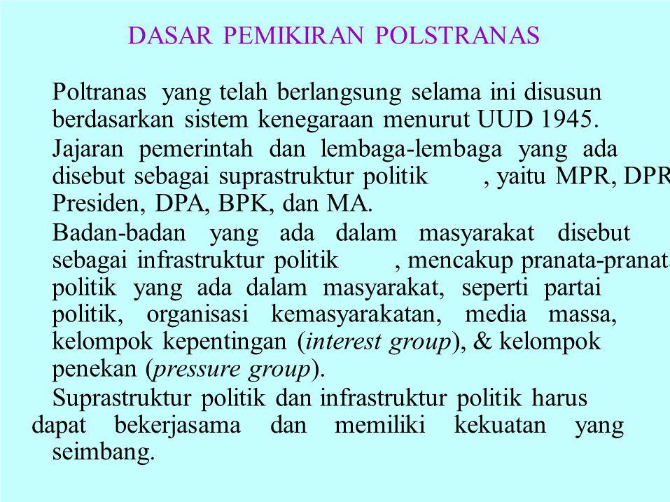 DASAR PEMIKIRAN POLSTRANAS Poltranas yang telah berlangsung selama ini disusun berdasarkan sistem kenegaraan menurut UUD 1945. Jajaran pemerintah dan