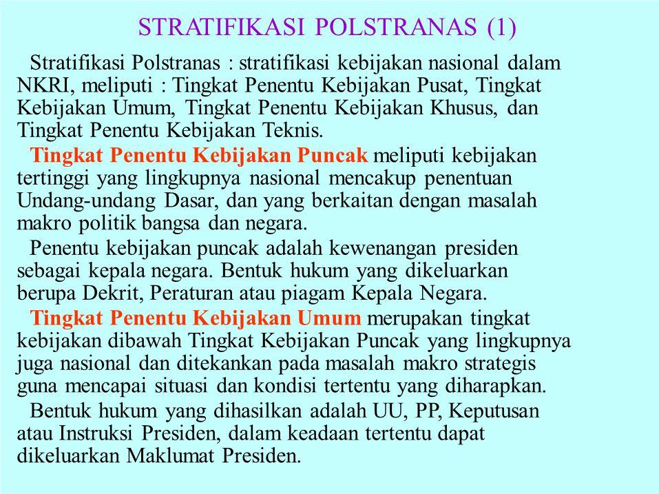 STRATIFIKASI POLSTRANAS (2) Tingkat penentuan kebijakan khusus merupakan kebijakan umum yang merumuskan strategi, administrasi, sistem dan prosedur dalam bidang utama pemerintahan.