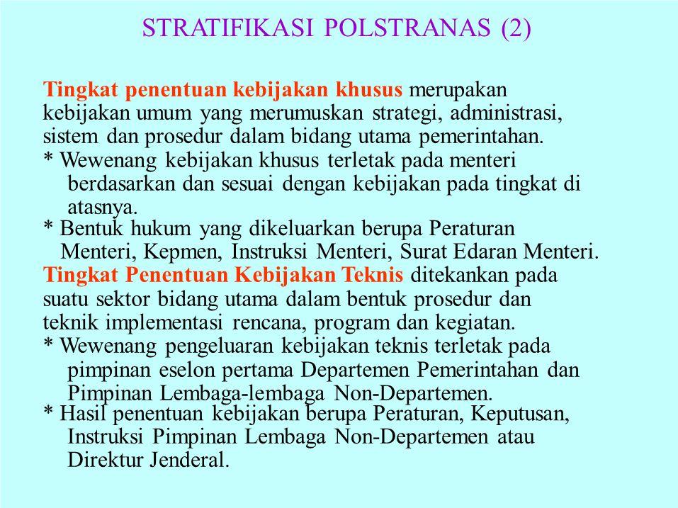 STRATIFIKASI POLSTRANAS (2) Tingkat penentuan kebijakan khusus merupakan kebijakan umum yang merumuskan strategi, administrasi, sistem dan prosedur da