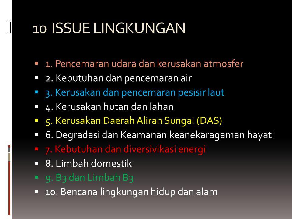 10 ISSUE LINGKUNGAN  1.Pencemaran udara dan kerusakan atmosfer  2.