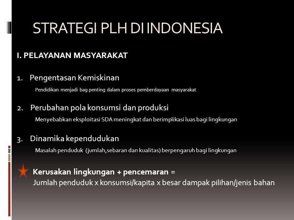 STRATEGI PLH DI INDONESIA I.PELAYANAN MASYARAKAT 1.