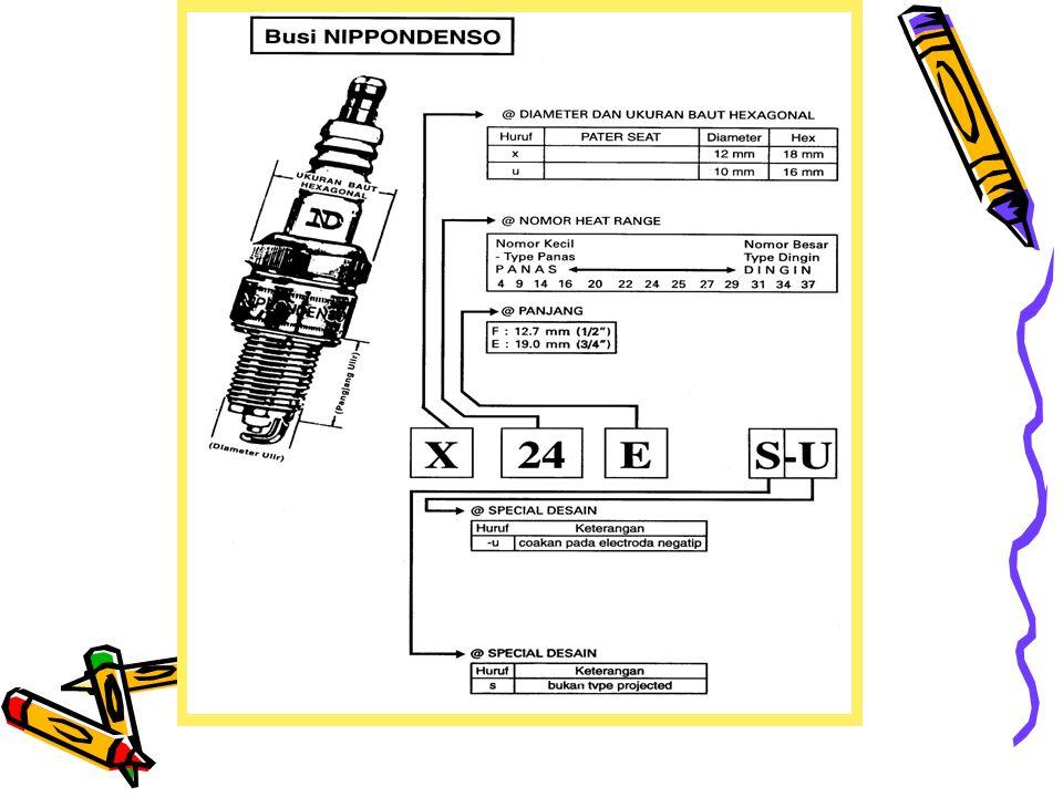 Penyetelan jarak elektroda busi Cub = 0,6 – 0,7 mm Sport = 0,8 – 0,9 mm 7. PERIKSA/SETEL BUSI