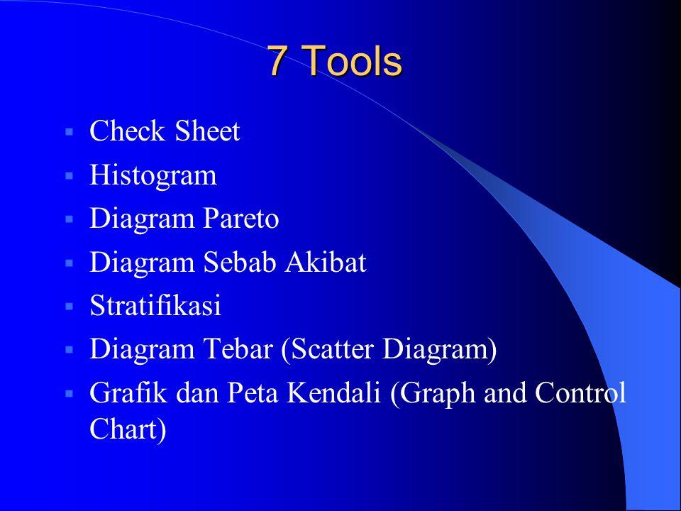 7 Tools  Check Sheet  Histogram  Diagram Pareto  Diagram Sebab Akibat  Stratifikasi  Diagram Tebar (Scatter Diagram)  Grafik dan Peta Kendali (Graph and Control Chart)