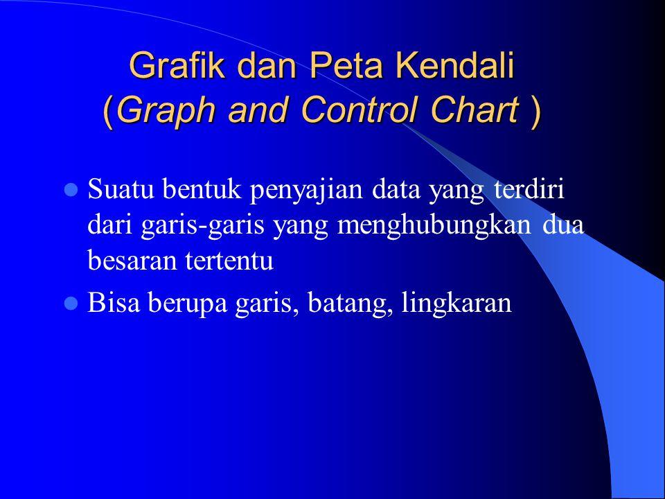 Beberapa Korelasi Pada Diagram Tebar Possitive Correlation - Possitive Correlation May be Present - Negative Correlation - Negative Correlation May be
