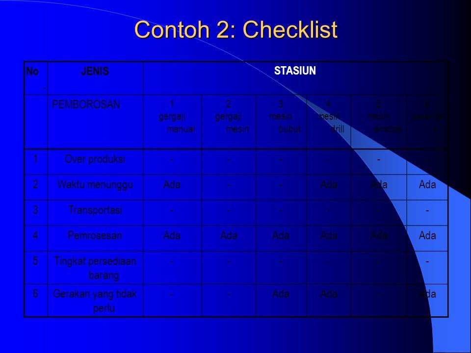 Contoh 2: Checklist No.