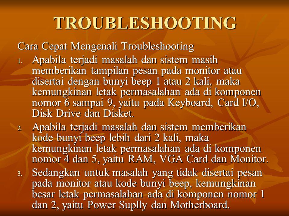 TROUBLESHOOTING Cara Cepat Mengenali Troubleshooting 1. Apabila terjadi masalah dan sistem masih memberikan tampilan pesan pada monitor atau disertai