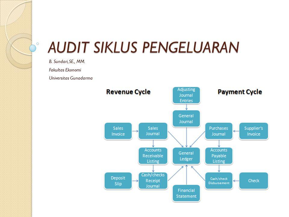 AUDIT SIKLUS PENGELUARAN B. Sundari, SE., MM. Fakultas Ekonomi Universitas Gunadarma