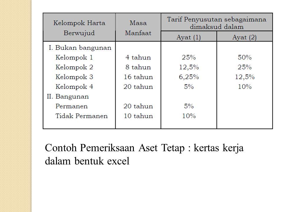 Contoh Pemeriksaan Aset Tetap : kertas kerja dalam bentuk excel