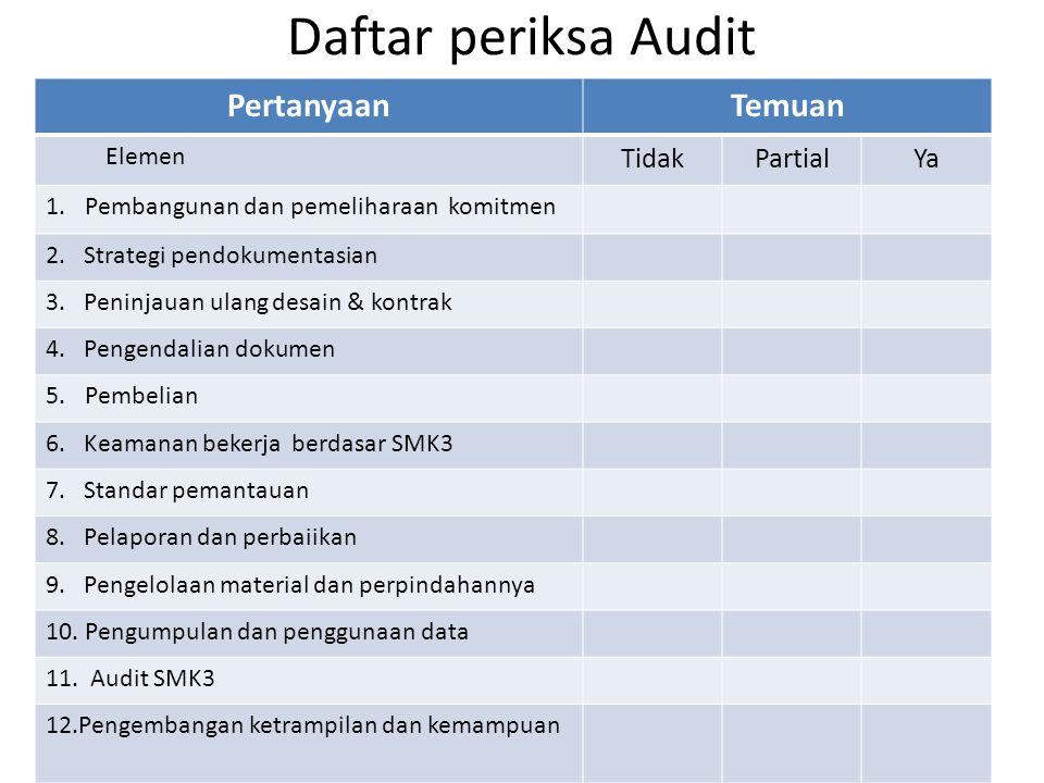 Daftar periksa Audit PertanyaanTemuan Elemen TidakPartialYa 1.Pembangunan dan pemeliharaan komitmen 2.