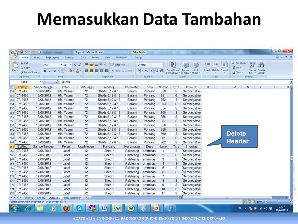 AUSTRALIA INDONESIA PARTNERSHIP FOR EMERGING INFECTIOUS DISEASES Delete Header Memasukkan Data Tambahan