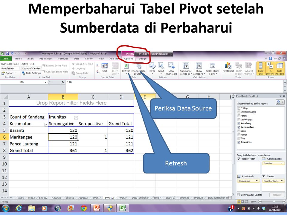 AUSTRALIA INDONESIA PARTNERSHIP FOR EMERGING INFECTIOUS DISEASES Memperbaharui Tabel Pivot setelah Sumberdata di Perbaharui Periksa Data Source Refres