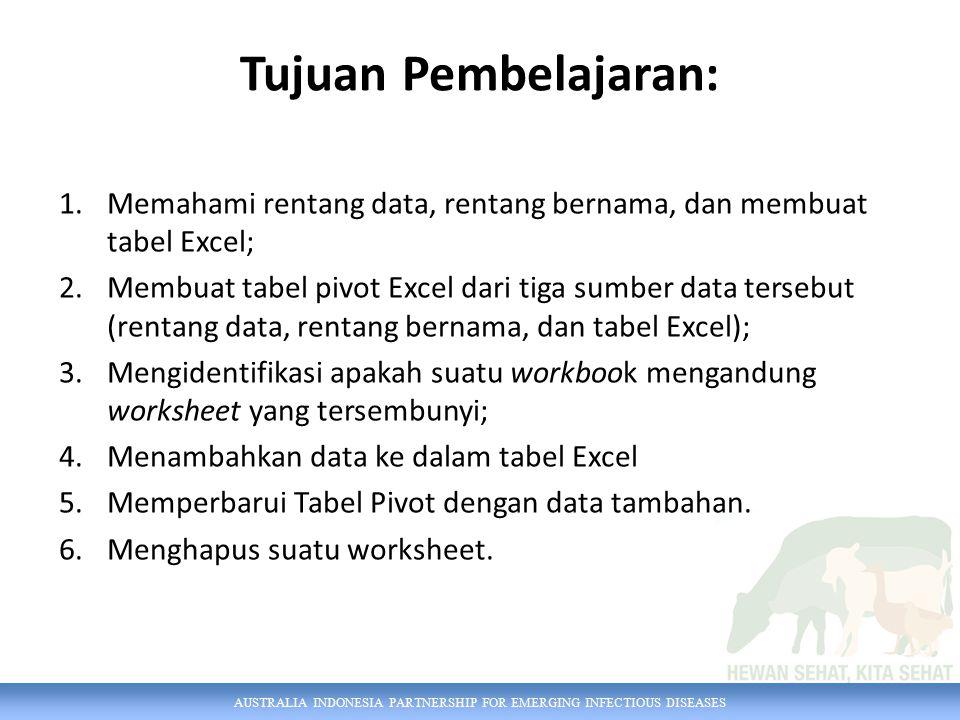 AUSTRALIA INDONESIA PARTNERSHIP FOR EMERGING INFECTIOUS DISEASES Tujuan Pembelajaran: 1.Memahami rentang data, rentang bernama, dan membuat tabel Excel; 2.Membuat tabel pivot Excel dari tiga sumber data tersebut (rentang data, rentang bernama, dan tabel Excel); 3.Mengidentifikasi apakah suatu workbook mengandung worksheet yang tersembunyi; 4.Menambahkan data ke dalam tabel Excel 5.Memperbarui Tabel Pivot dengan data tambahan.