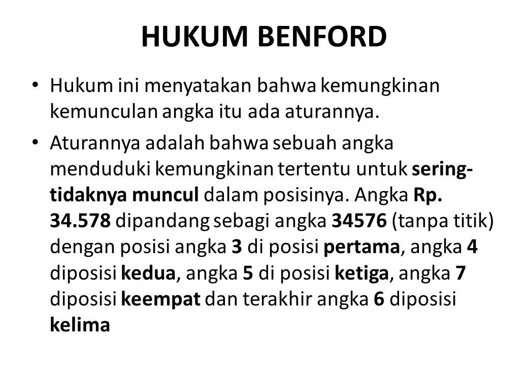 HUKUM BENFORD Hukum ini menyatakan bahwa kemungkinan kemunculan angka itu ada aturannya. Aturannya adalah bahwa sebuah angka menduduki kemungkinan ter