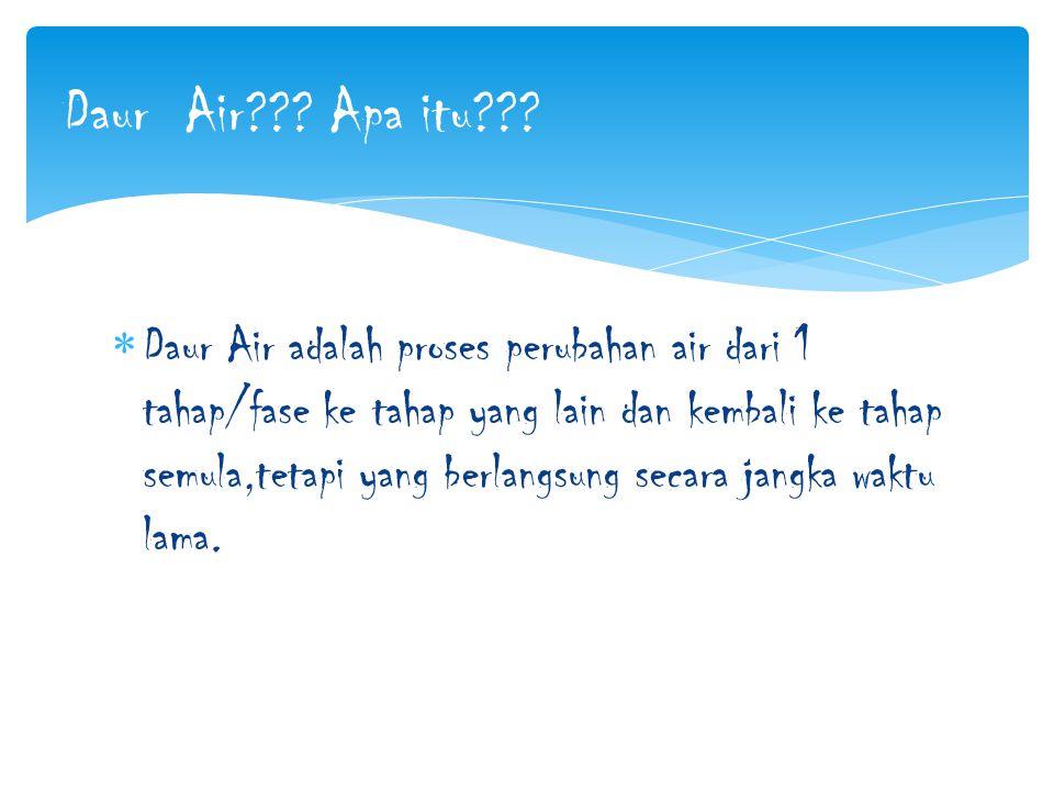 BY :Syifa Khasyikirana Ramadhanti Class :5B Subject:Tugas IPA Dilihat ya......................