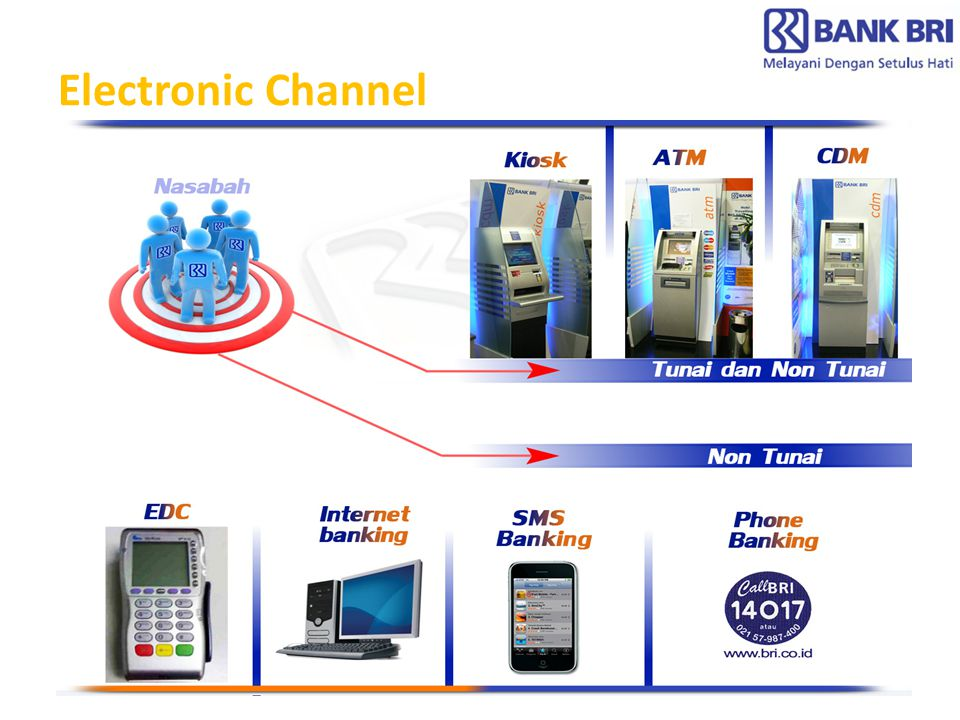 Electronic Channel