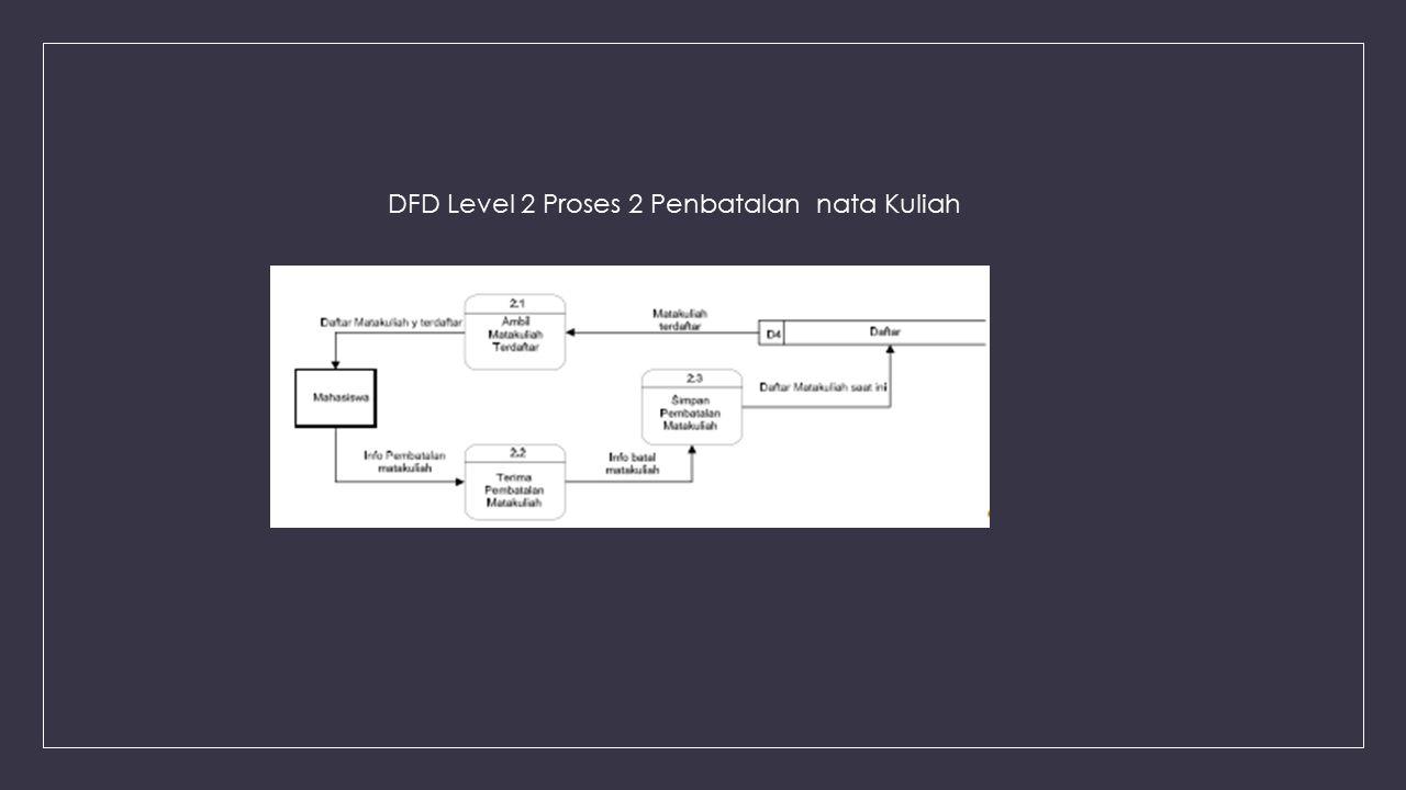 DFD Level 2 Proses 2 Penbatalan nata Kuliah