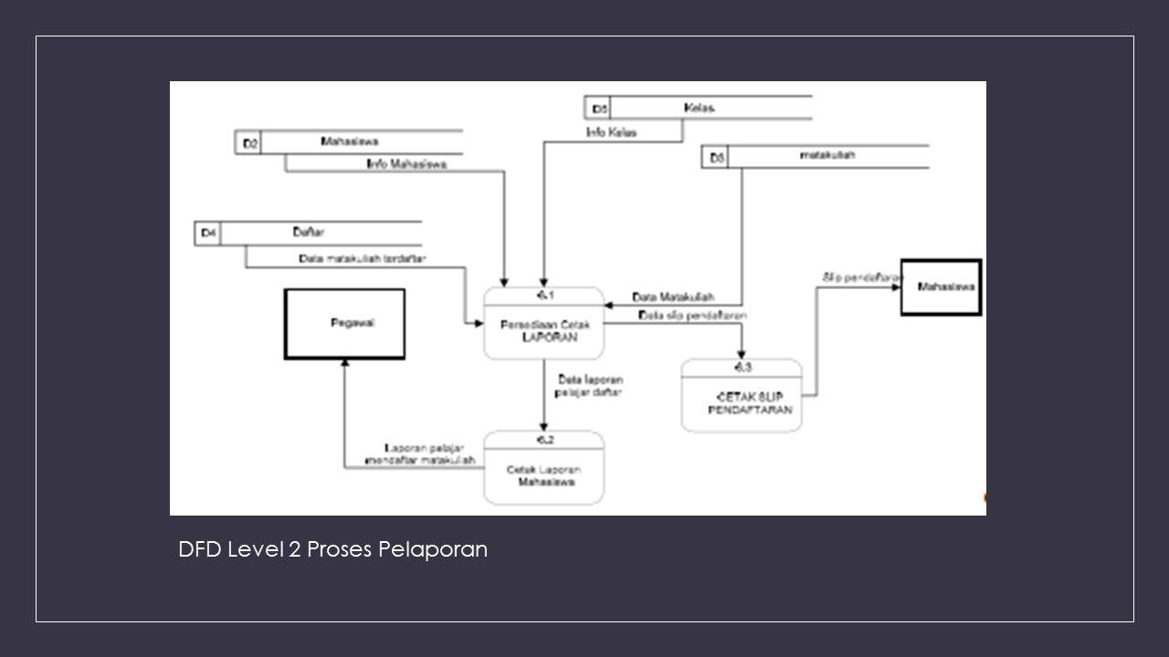 DFD Level 2 Proses Pelaporan
