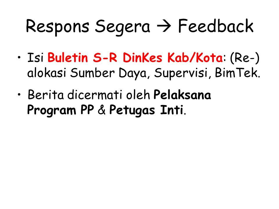 Respons Segera  Feedback Isi Buletin S-R DinKes Kab/Kota: (Re-) alokasi Sumber Daya, Supervisi, BimTek.