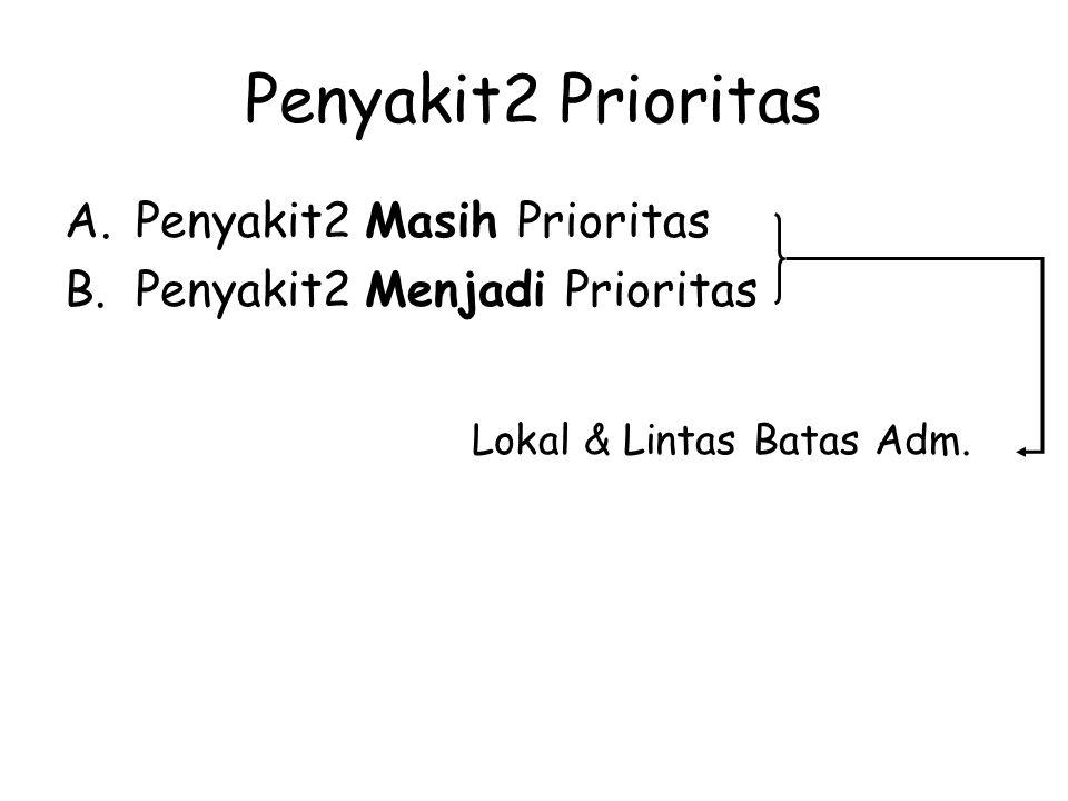 Penyakit2 Prioritas A.Penyakit2 Masih Prioritas B.Penyakit2 Menjadi Prioritas Lokal & Lintas Batas Adm.