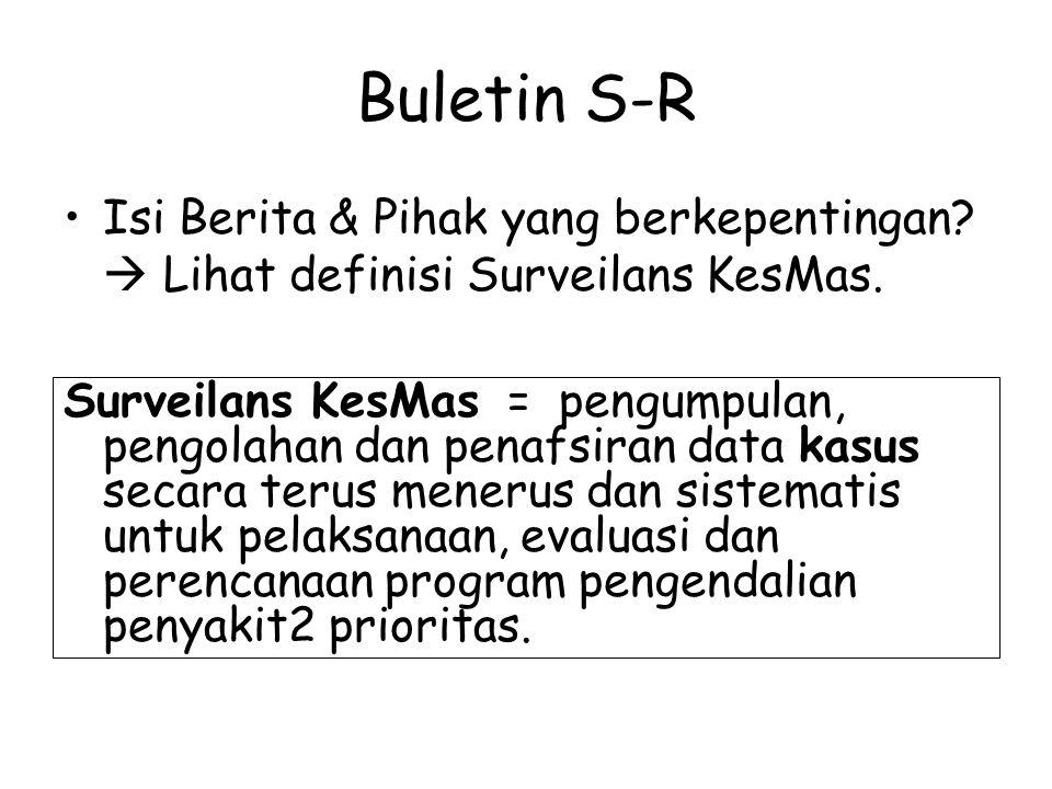 Buletin S-R Isi Berita & Pihak yang berkepentingan.