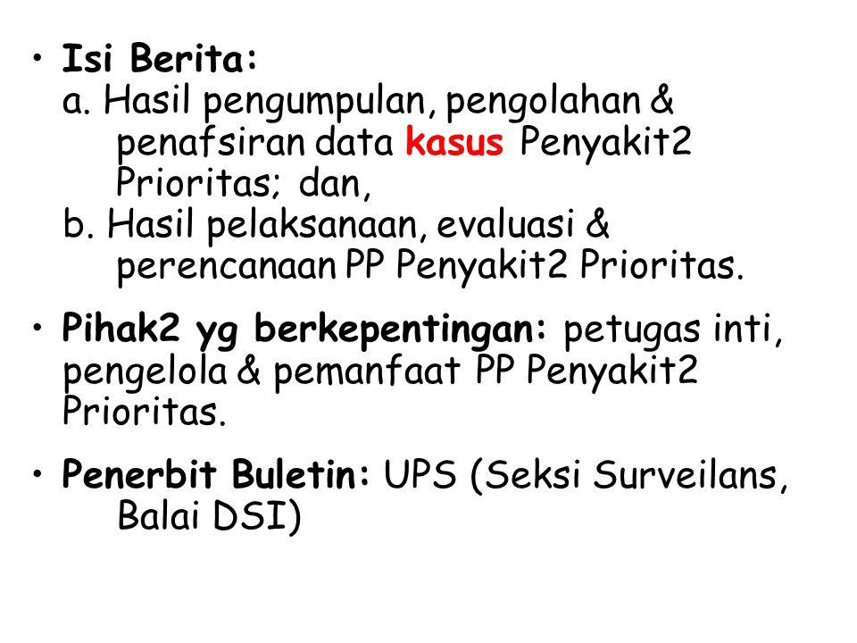 Isi Berita: a. Hasil pengumpulan, pengolahan & penafsiran data kasus Penyakit2 Prioritas; dan, b.