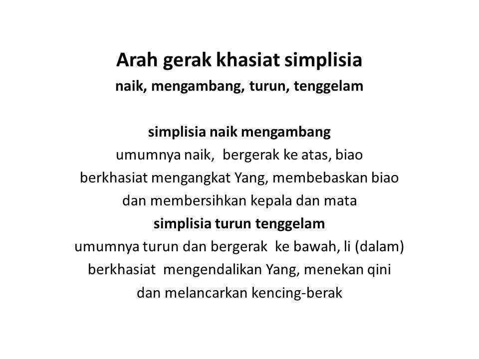 Arah gerak khasiat simplisia naik, mengambang, turun, tenggelam simplisia naik mengambang umumnya naik, bergerak ke atas, biao berkhasiat mengangkat Y