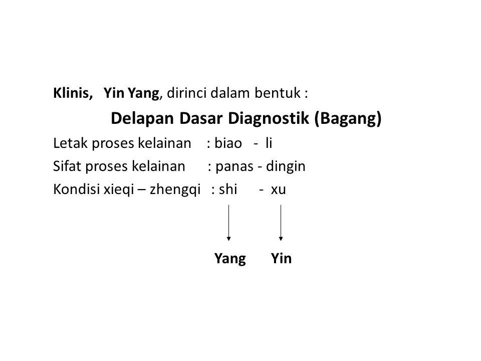 Klinis, Yin Yang, dirinci dalam bentuk : Delapan Dasar Diagnostik (Bagang) Letak proses kelainan : biao - li Sifat proses kelainan : panas - dingin Ko