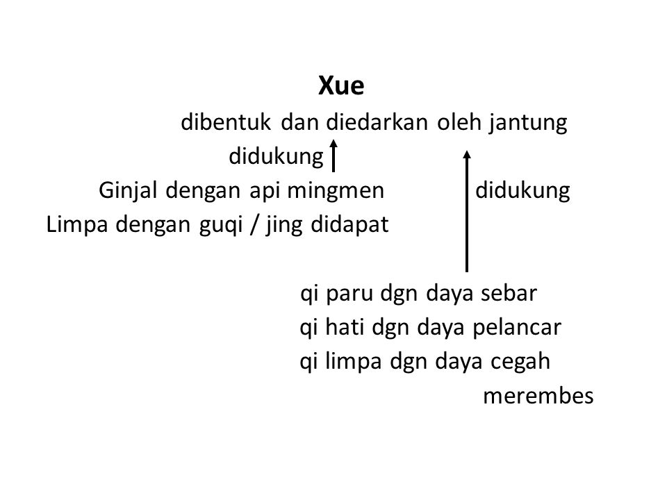 Xue dibentuk dan diedarkan oleh jantung didukung Ginjal dengan api mingmen didukung Limpa dengan guqi / jing didapat qi paru dgn daya sebar qi hati dg