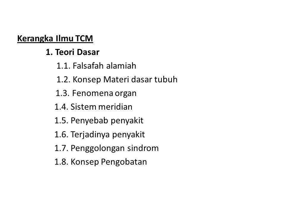 Kerangka Ilmu TCM 1. Teori Dasar 1.1. Falsafah alamiah 1.2. Konsep Materi dasar tubuh 1.3. Fenomena organ 1.4. Sistem meridian 1.5. Penyebab penyakit