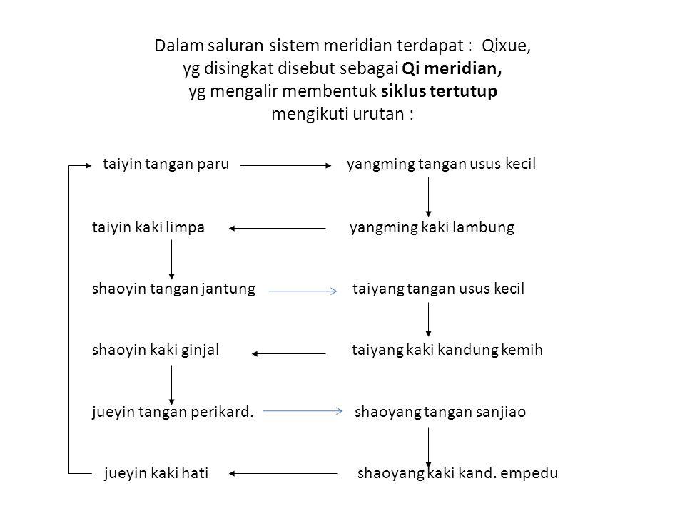 Dalam saluran sistem meridian terdapat : Qixue, yg disingkat disebut sebagai Qi meridian, yg mengalir membentuk siklus tertutup mengikuti urutan : tai