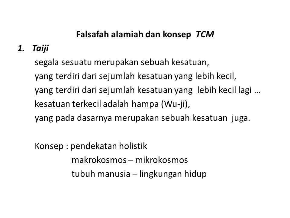 Falsafah alamiah dan konsep TCM 1.Taiji segala sesuatu merupakan sebuah kesatuan, yang terdiri dari sejumlah kesatuan yang lebih kecil, yang terdiri d