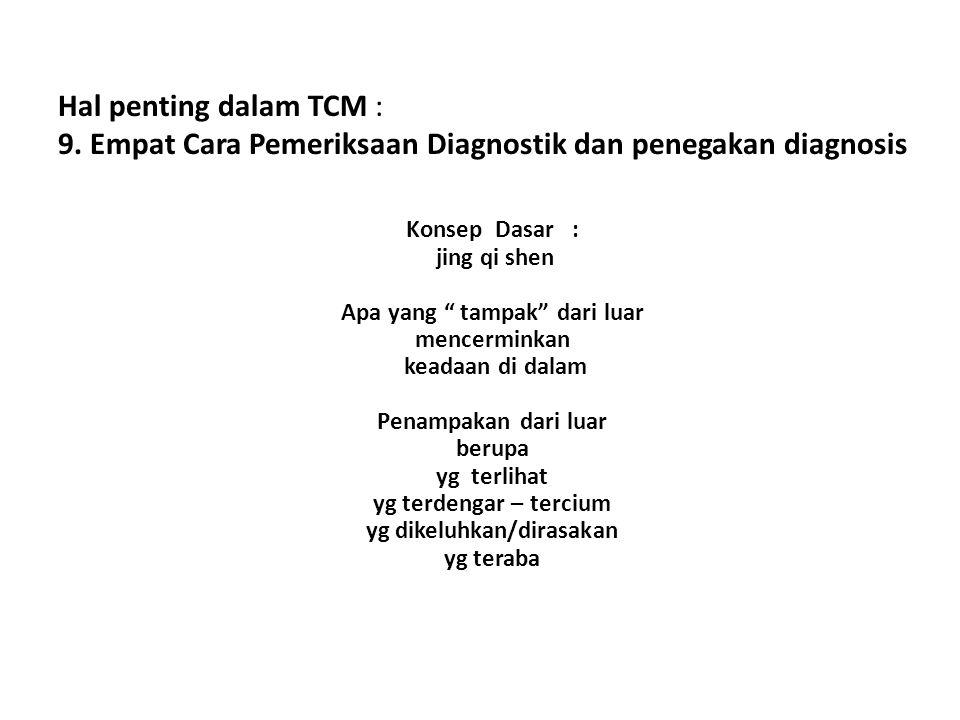"""Hal penting dalam TCM : 9. Empat Cara Pemeriksaan Diagnostik dan penegakan diagnosis Konsep Dasar : jing qi shen Apa yang """" tampak"""" dari luar mencermi"""