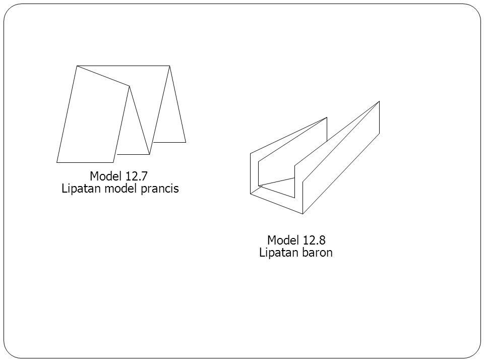 Model 12.3 Lipatan akordion Model 12.4 Lipatan akordion rendah Model 12.5 Lipatan ganda sejajar Model 12.6 Lipatan tunggal