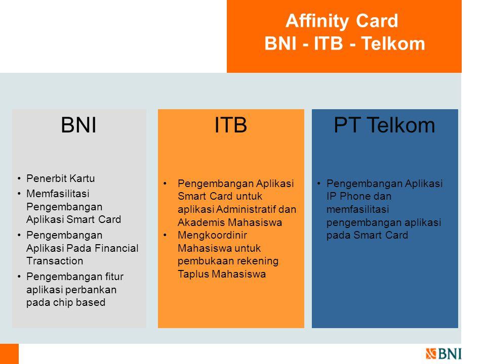 Mahasiswa mengisi aplikasi yang telah disediakan oleh pihak Institusi. Pihak ITB menyerahkan Database Mahasiswa untuk pencetakan Smart Card Cabang Men