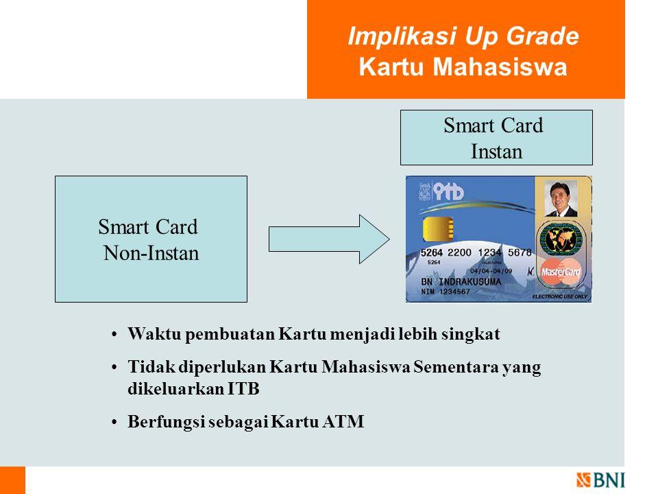 Affinity Card BNI - ITB - Telkom BNI Penerbit Kartu Memfasilitasi Pengembangan Aplikasi Smart Card Pengembangan Aplikasi Pada Financial Transaction Pengembangan fitur aplikasi perbankan pada chip based ITB Pengembangan Aplikasi Smart Card untuk aplikasi Administratif dan Akademis Mahasiswa Mengkoordinir Mahasiswa untuk pembukaan rekening Taplus Mahasiswa PT Telkom Pengembangan Aplikasi IP Phone dan memfasilitasi pengembangan aplikasi pada Smart Card