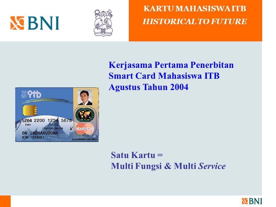 """KERJASAMA PENERBITAN KARTU MAHASISWA BERBASIS """"CHIP"""" (SMART CARD)"""