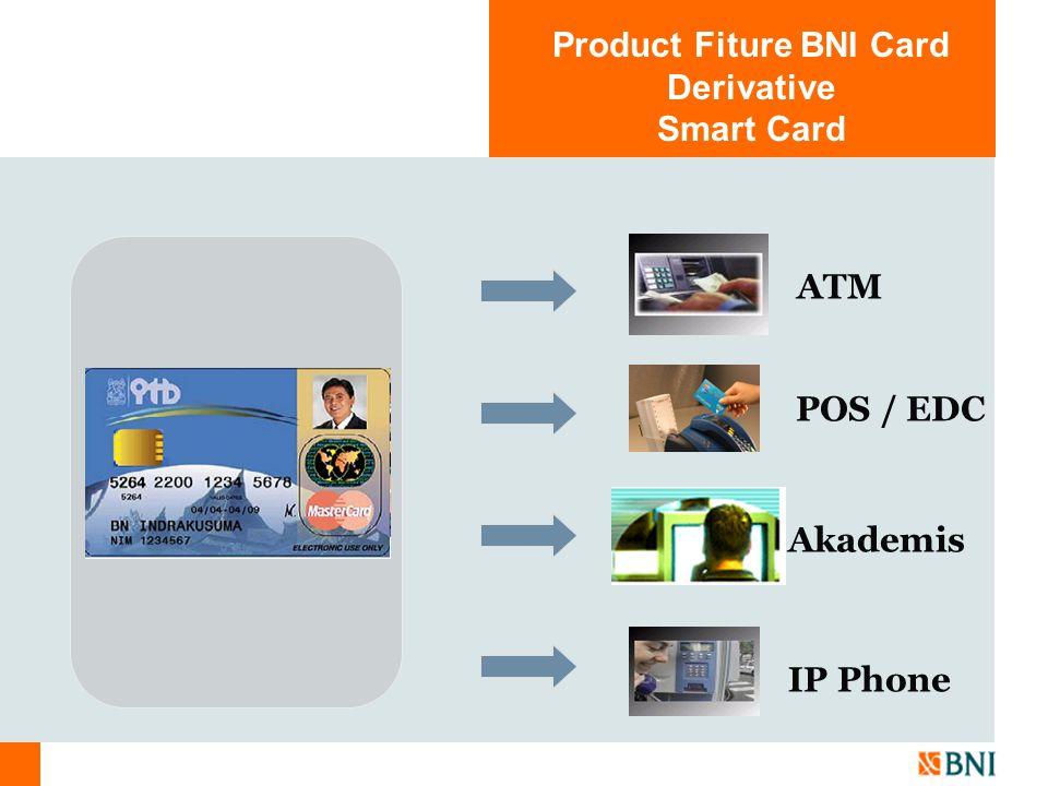 OBJECTIVE Satu Kartu Multi Fungsi Sebagai Kartu Identitas Mahasiswa Yang Prestis Database Mahasiswa Existing Product BNI Card Derivative Smart Card IT