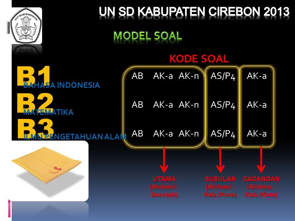 B2 B3 MATEMATIKA B1 BAHASA INDONESIA KODE SOAL AB AK-a AK-n AS/P4 AK-a ILMU PENGETAHUAN ALAM AB AK-a AK-n AS/P4 AK-a UTAMA (Alokasi : Sekolah) SUSULAN