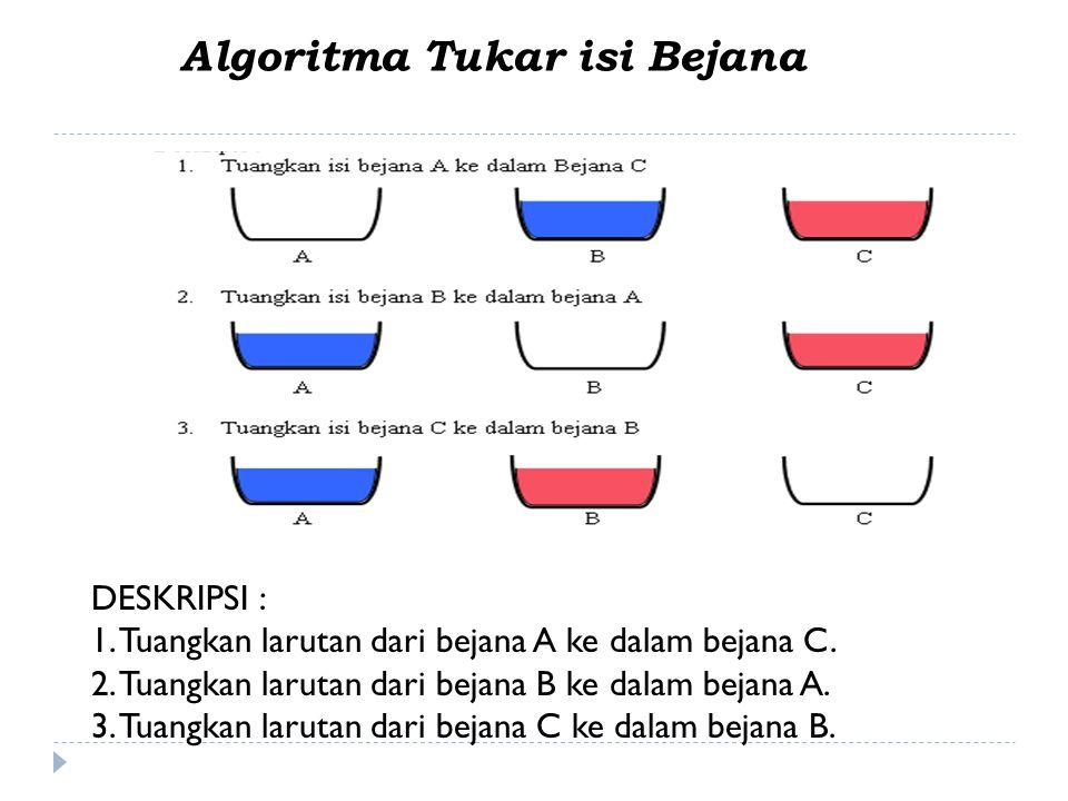 Algoritma Tukar isi Bejana DESKRIPSI : 1.Tuangkan larutan dari bejana A ke dalam bejana C.