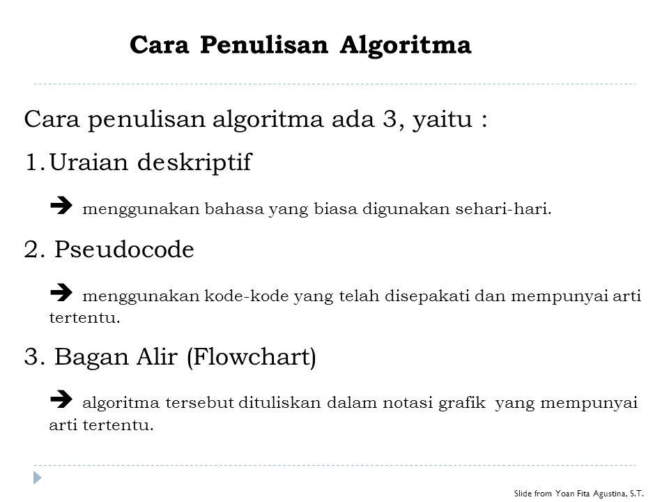 Cara Penulisan Algoritma Cara penulisan algoritma ada 3, yaitu : 1.Uraian deskriptif  menggunakan bahasa yang biasa digunakan sehari-hari.