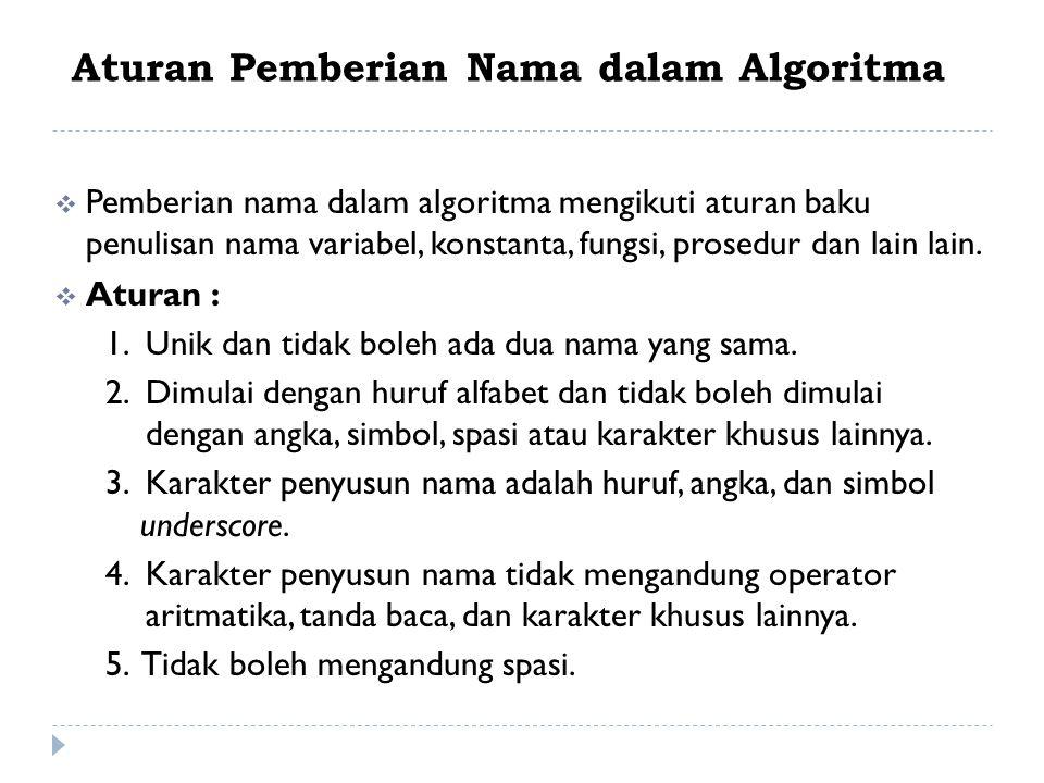 Aturan Pemberian Nama dalam Algoritma  Pemberian nama dalam algoritma mengikuti aturan baku penulisan nama variabel, konstanta, fungsi, prosedur dan lain lain.