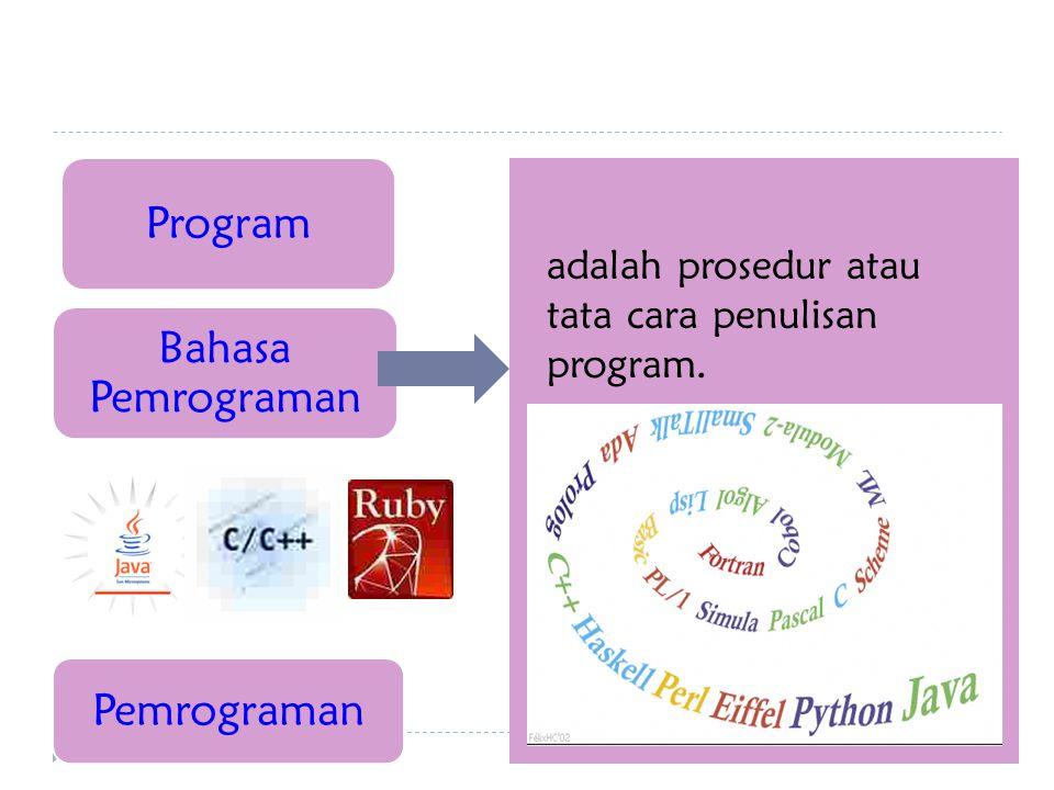 Program Bahasa Pemrograman Pemrograman adalah prosedur atau tata cara penulisan program.