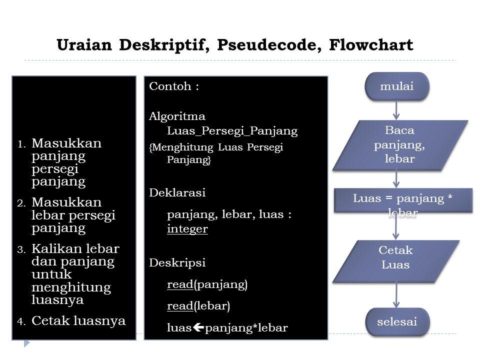 Uraian Deskriptif, Pseudecode, Flowchart Contoh : (Menghitung Luas Persegi Panjang) 1.