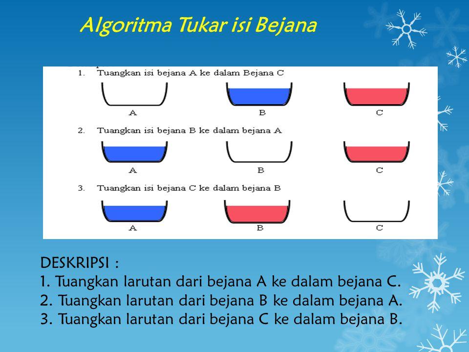 Algoritma Tukar isi Bejana DESKRIPSI : 1. Tuangkan larutan dari bejana A ke dalam bejana C. 2. Tuangkan larutan dari bejana B ke dalam bejana A. 3. Tu