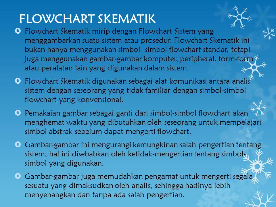 FLOWCHART SKEMATIK  Flowchart Skematik mirip dengan Flowchart Sistem yang menggambarkan suatu sistem atau prosedur. Flowchart Skematik ini bukan hany