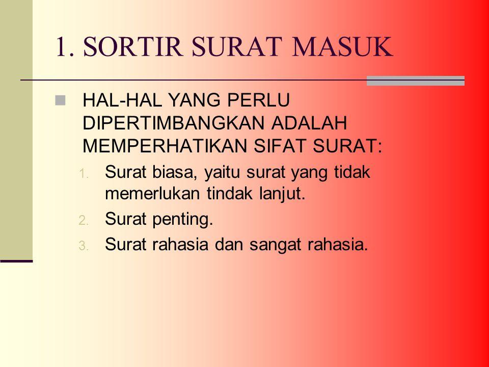 1.SORTIR SURAT MASUK HAL-HAL YANG PERLU DIPERTIMBANGKAN ADALAH MEMPERHATIKAN SIFAT SURAT: 1.
