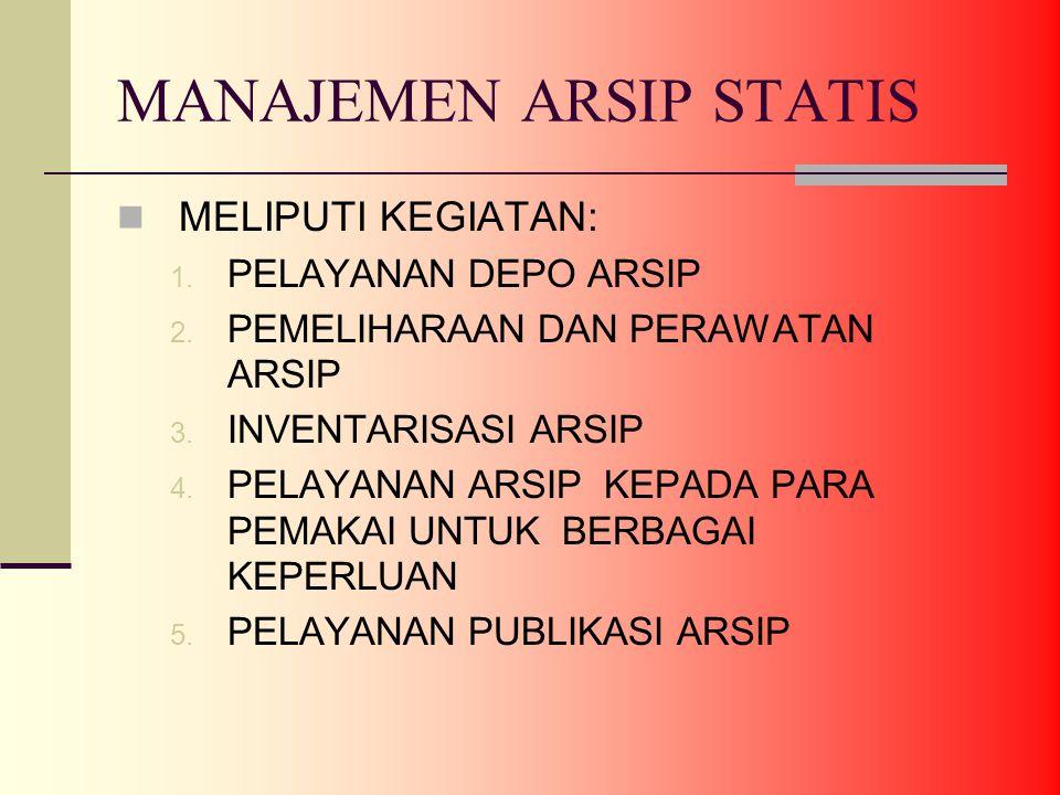 MANAJEMEN ARSIP STATIS MELIPUTI KEGIATAN: 1.PELAYANAN DEPO ARSIP 2.