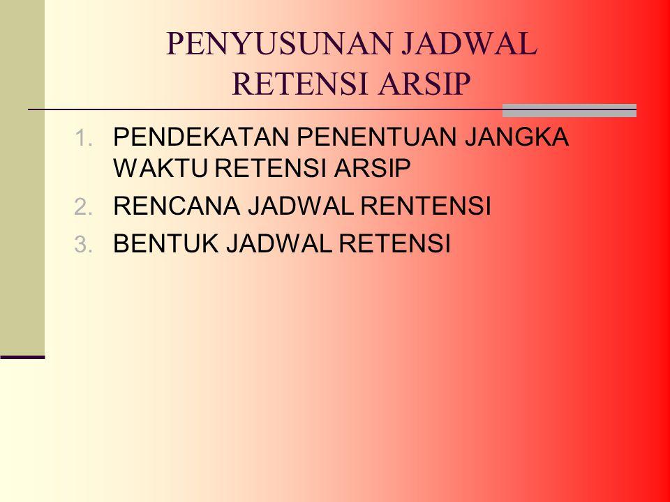 PENYUSUNAN JADWAL RETENSI ARSIP 1.PENDEKATAN PENENTUAN JANGKA WAKTU RETENSI ARSIP 2.