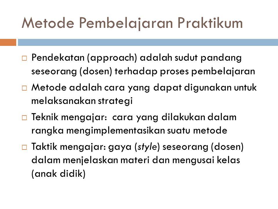 Metode Pembelajaran Praktikum  Pendekatan (approach) adalah sudut pandang seseorang (dosen) terhadap proses pembelajaran  Metode adalah cara yang da