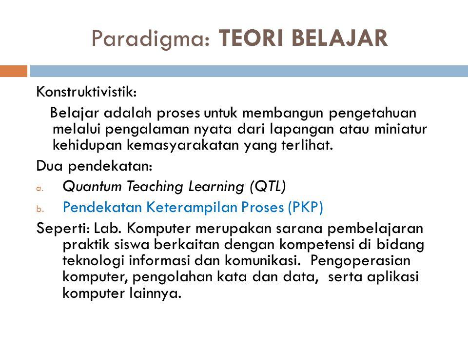 Strategi Pembelajaran Definisi: Strategi pembelajaran adalah kegiatan pembelajaran yang harus dikerjakan guru (dosen) dan siswa agar tujuan pembelajaran dapat dicapai secara efektif dan efisien (Kamp (1995) dalam Susetyarini (2012).